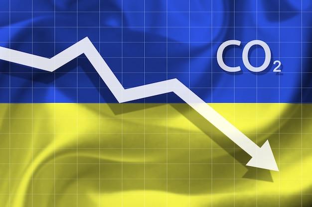 우크라이나의 이산화탄소에 의한 대기 오염 감소 수준 그래프