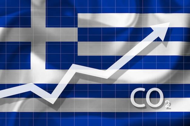 그리스의 이산화탄소 수치 상승 그래프