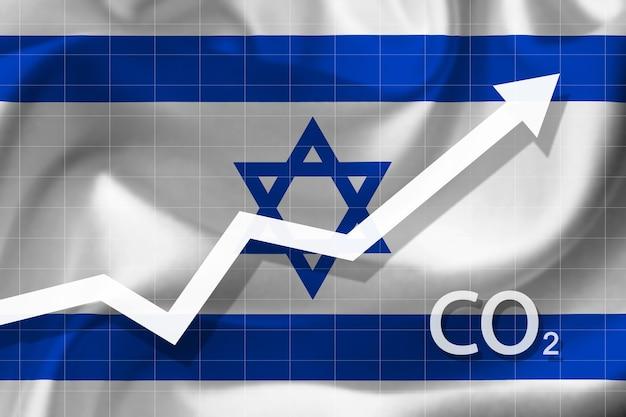 이스라엘의 이산화탄소 수치 상승 그래프