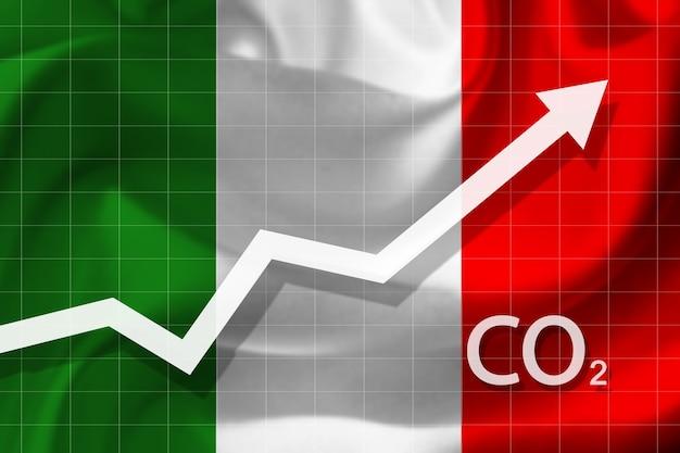 이탈리아의 이산화탄소 수치 상승 그래프