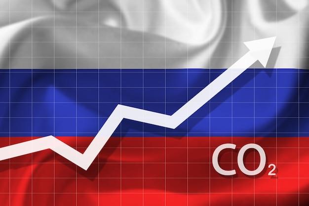 러시아의 이산화탄소 수치 상승 그래프