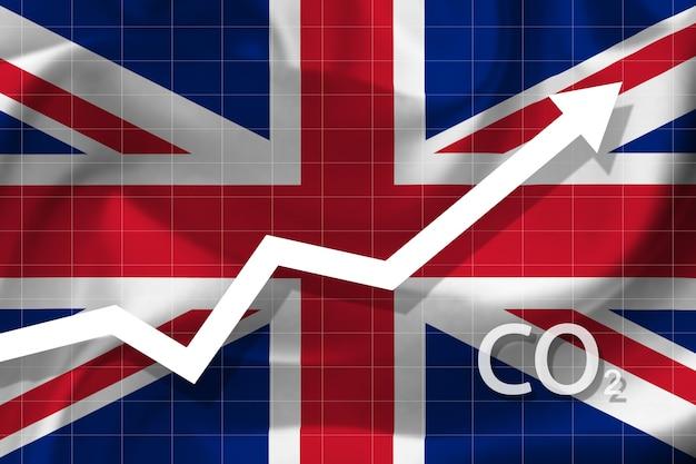영국의 이산화탄소 수치 상승 그래프