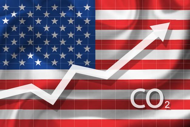 미국의 이산화탄소 수치 상승 그래프