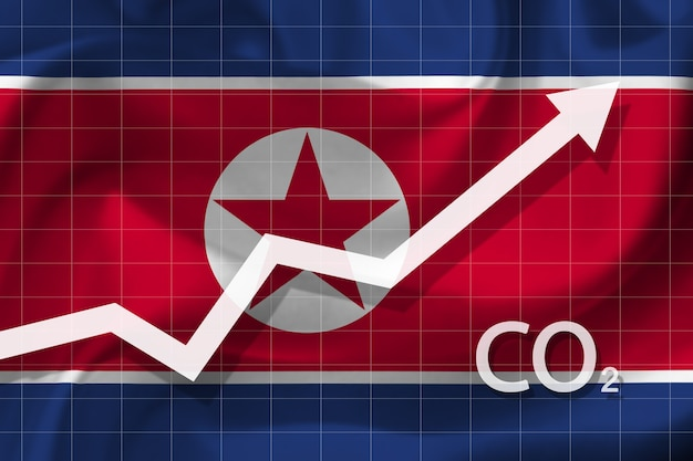 Graph of rising carbon dioxide level in north korea