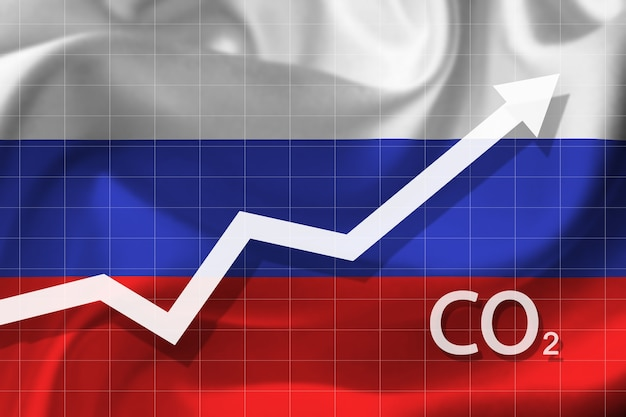 Graph of rising carbon dioxide level in russia
