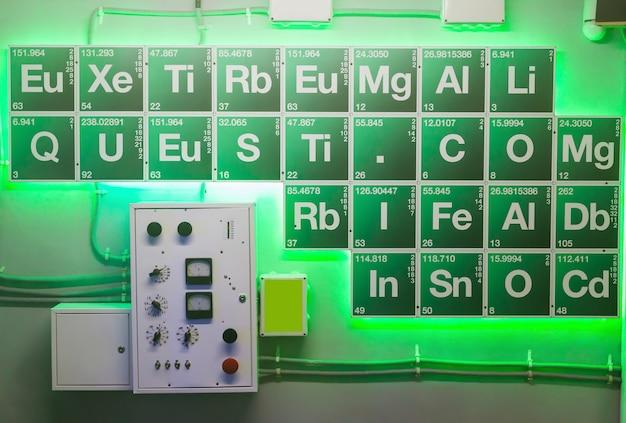 녹색 주기율표