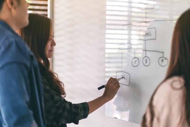 オフィスのホワイトボード上のアイデアを探して議論するビジネス人々のグループ