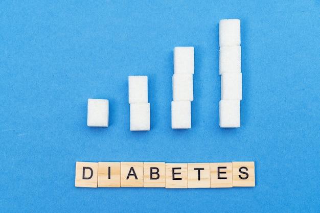 파란색 배경에 설탕 열, 그래프 및 단어 당뇨병 성장, 증가