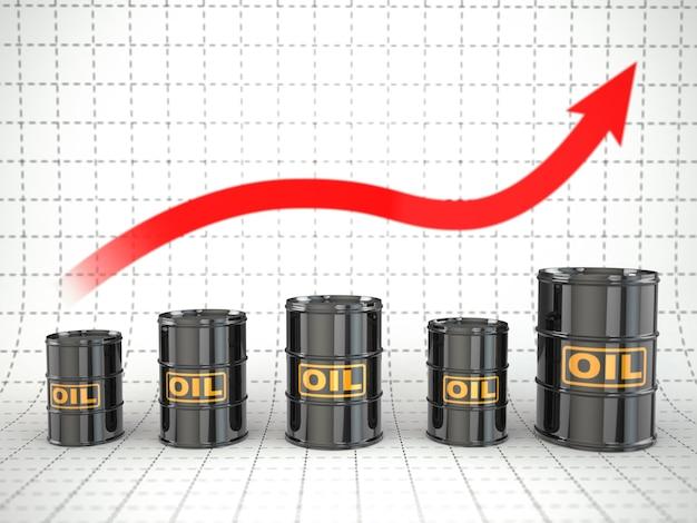 石油価格の上昇。バレルとグラフ。 3d