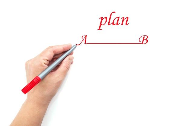 ポイントaからポイントbに移動する最短の方法を見つけるための重要性についての概念図を手描きします。