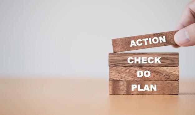 Рука положить план сделать проверку и действие.