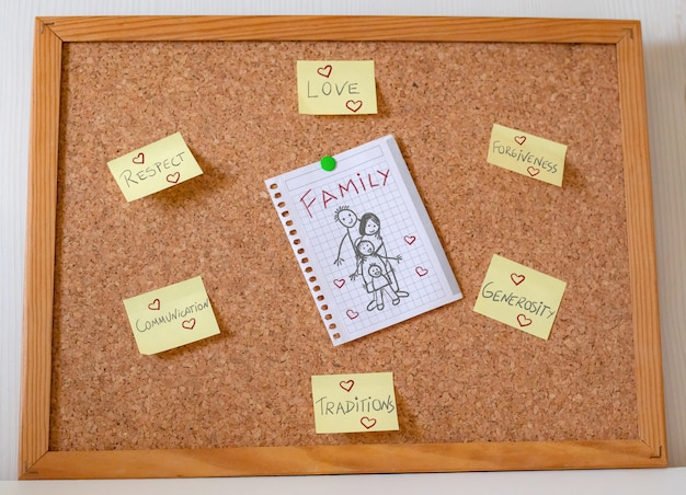 Handmade drawing of smiling family and their values on papers attached  to a cork signboard background