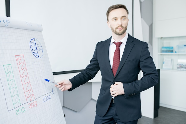 Handsome businessman giving presentation at whiteboard