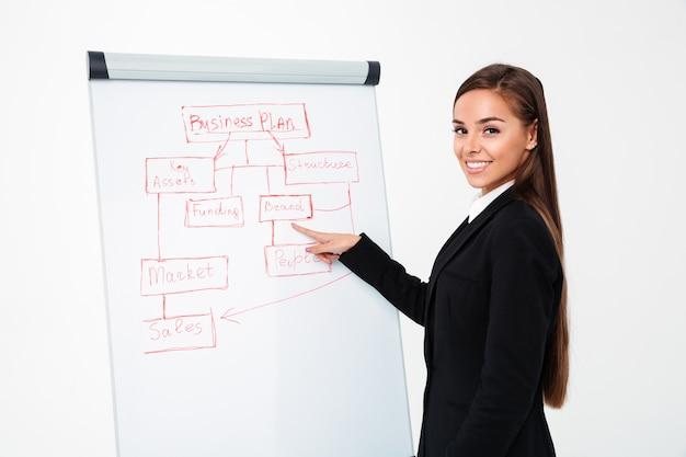 Donna di affari graziosa felice vicino al business plan e mostrarlo