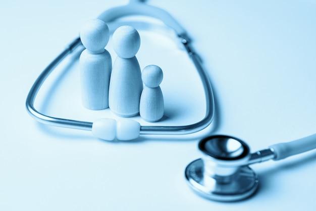 Концепция медицинского страхования с абстрактными персонажами