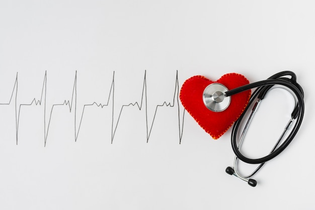 Тест сердца