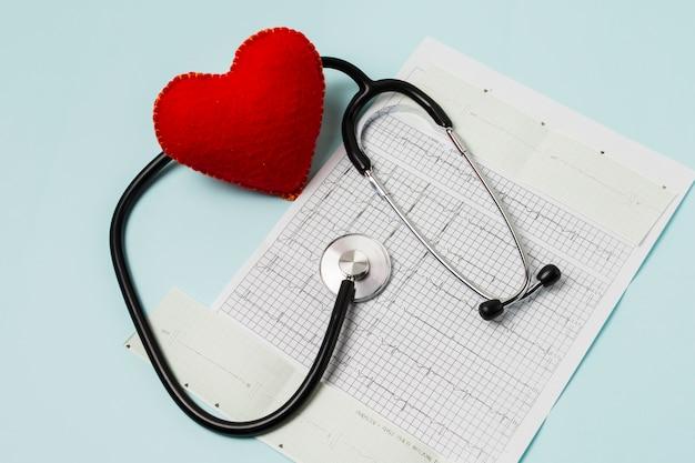 Test del cuore