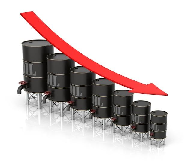 石油価格の下落を示す高品質の3dレンダリング。