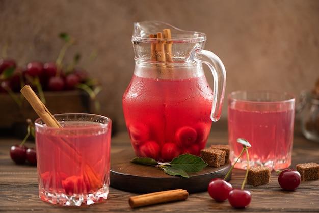 Домашний вишневый сок с медом и корицей