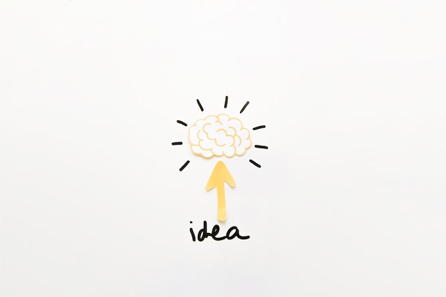 Idea text with arrow symbol directing towards thinking brain