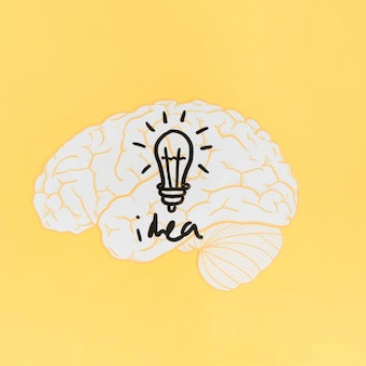 Idea word with light bulb inside brain on yellow background