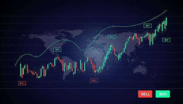 Изображение иллюстрации виртуального графика цены голограммы и индикатора, торговли акциями диаграммы красных и зеленых свечей. инвестирование в концепцию акций.