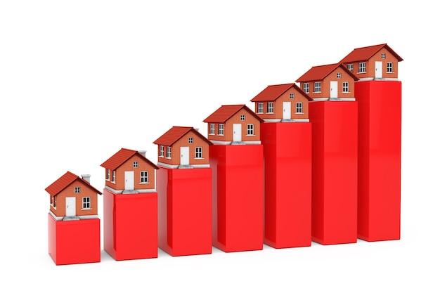 부동산 개념의 가격 인상. 흰색 배경에 막대 그래프 위에 주택입니다. 3d 렌더링.
