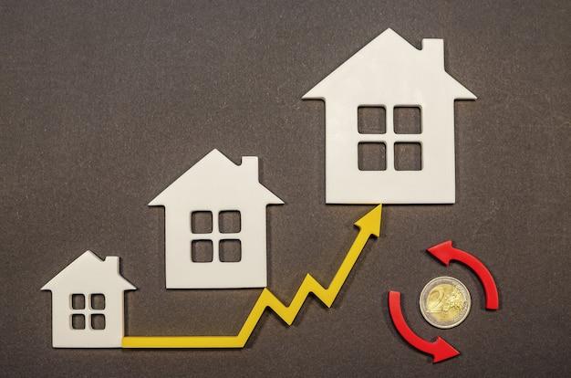 Рост цен на недвижимость, рост цен на недвижимость в европе, оборот на рынке недвижимости, график цен вверх