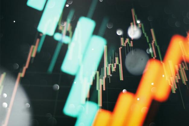 コンピューターのモニターでの専門的なテクニカル分析のためのボリューム分析を含む指標。ファンダメンタル分析とテクニカル分析の概念。