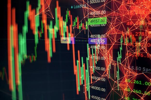 컴퓨터 모니터에 대한 전문적인 기술적 분석을 위한 볼륨 분석을 포함한 지표. 기본 및 기술 분석 개념입니다.