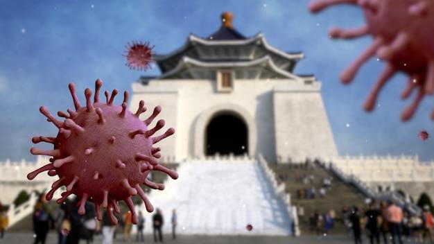 美しい門の記念碑の記念館とインフルエンザコビッド19ウイルス