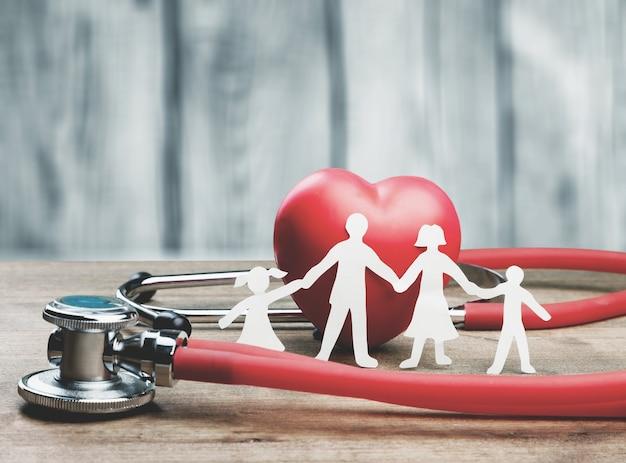 Страхование здоровье семейная медицина жизнь терапия здравоохранение
