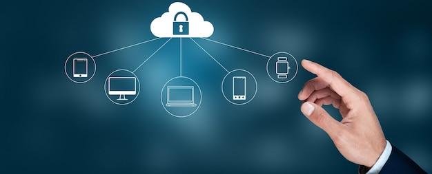 セキュリティサービスを指すインターネットセキュリティオンラインビジネスの概念
