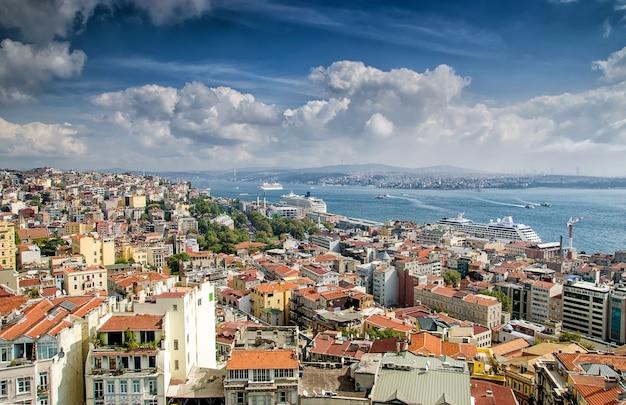 Стамбул и босфор с высоты птичьего полета