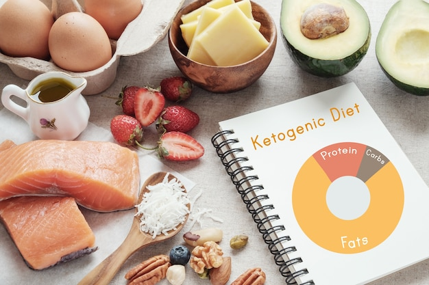 Keto, ketogenic diet, low carb, high good fat,  healthy food