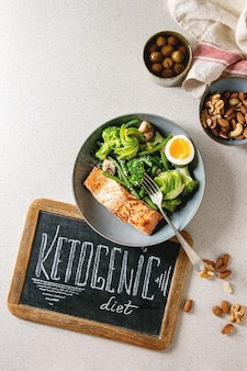 Ketogenic diet dinner