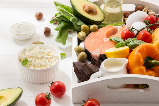 Ketogenic low carbs diet - food selection on white wall