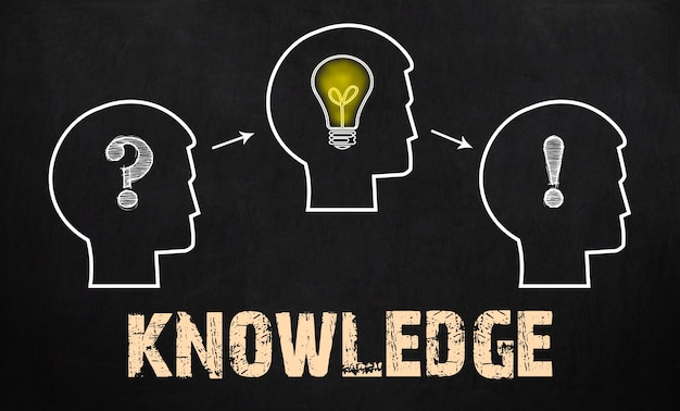 Knowledge - group of three people with question mark, cogwheels and light bulb on chalkboard background.