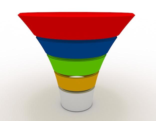 Многослойная концепция диаграммы воронки. 3d визуализированная иллюстрация