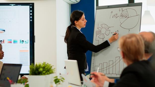 화이트 보드에 차트를 그리는 최고 회사 관리자를 위한 판매 보고서를 만드는 리더. 재무 전략을 설명하는 플립 차트를 사용하여 매출 증가에 대한 긍정적인 결과를 발표하는 사업가