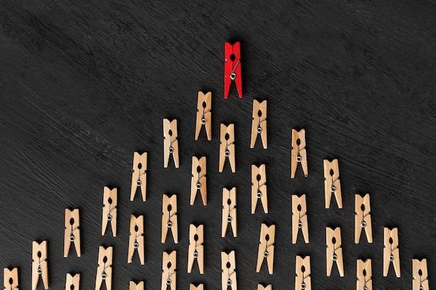 リーダーシップの概念。人事管理。リーダーの任命。