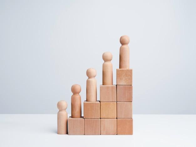 비즈니스 성공과 인구 성장 개념을 가진 리더십. 흰색 배경, 최소 및 에코 스타일에 격리된 나무 큐브 블록으로 배열된 성장 그래프 차트 단계에 서 있는 나무 그림.