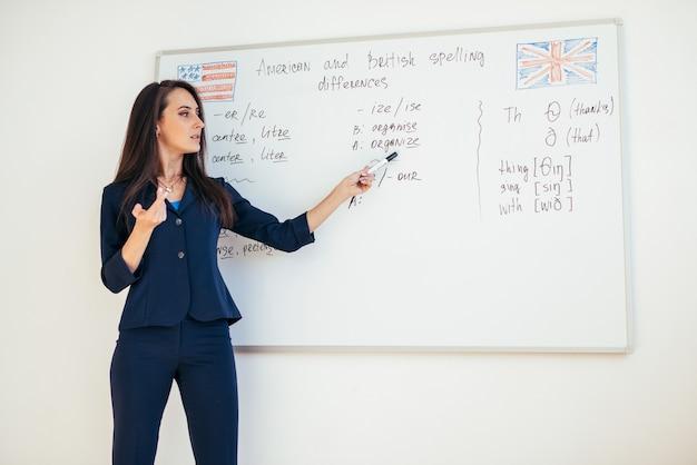 Изучать английский язык. учитель возле доски объясняет правила.