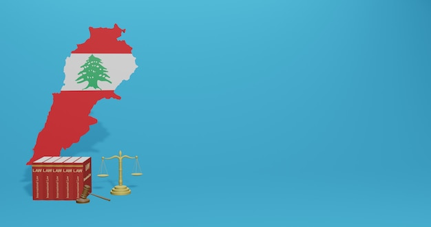 Lebanon law for infographics, social media content in 3d rendering