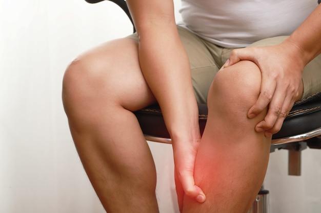 運動や変形性関節症、筋炎による下肢の痛みやけが