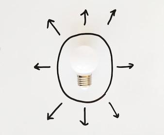 Light bulb inside hand drawn oval shape with various arrow symbols