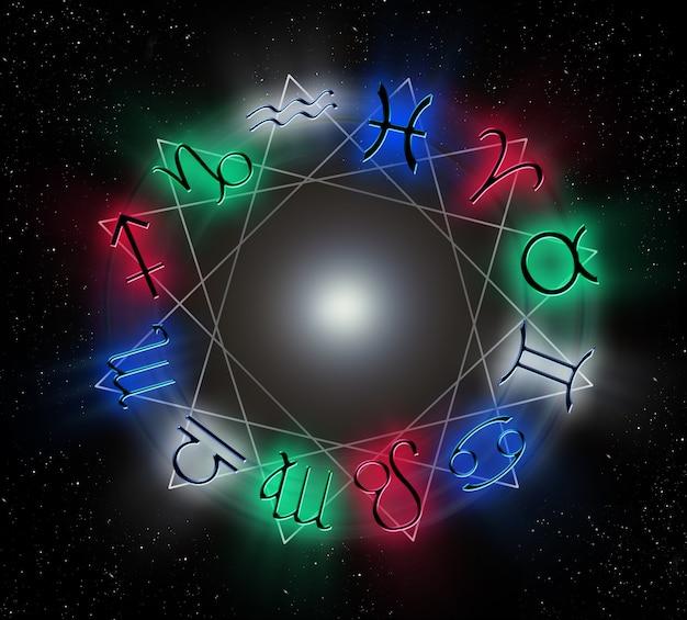 Светящиеся знаки зодиака, сделанные в мае