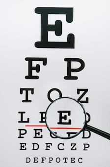 Увеличительное стекло над подборкой слов