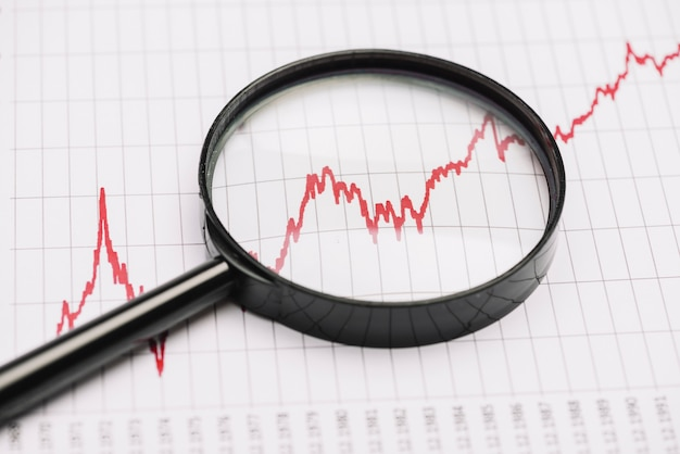 Увеличительное стекло над красным графиком фондового рынка на бумаге