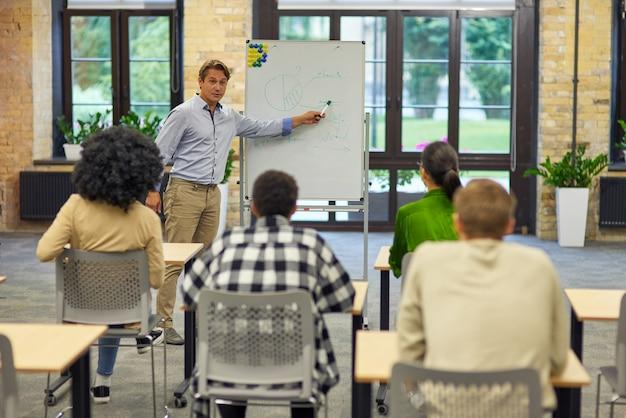 Мужской бизнес-тренер или спикер, указывая на флип-чарт, делая презентацию для стоящей аудитории